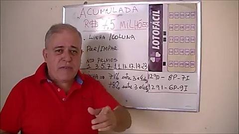 Loteria: Novo Avanço Para Apostar Na Loteria Choca O Brasil
